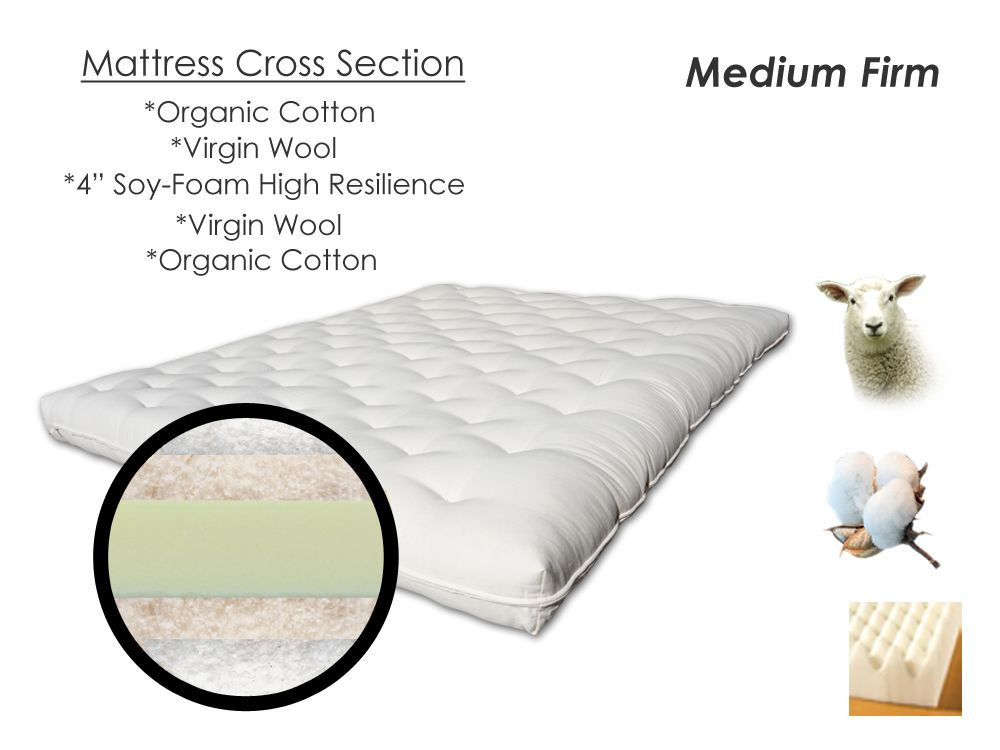 Wool Cotton Foam Core Futon Mattress Wool Mattress The Futon Shop