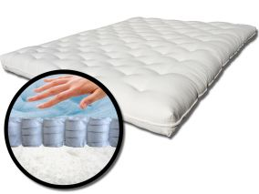 Cotton Futon Mattresses Cheap Futon Mattresses Cotton Mattresses The Futon Shop