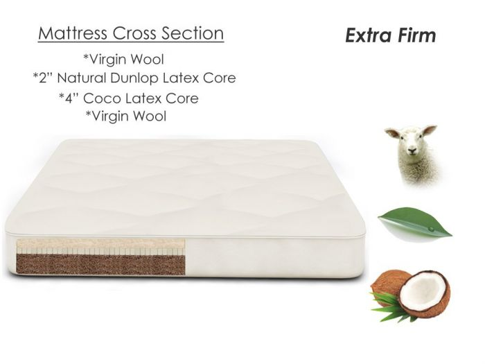 Cocorest Chemical Free Mattress