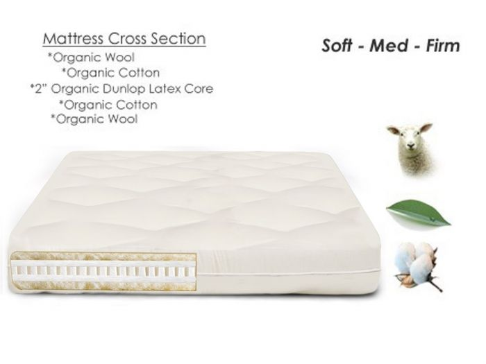 Nova Chemical Free Mattress - Chemical Free Latex Mattress Choose Dunlop Latex Layer From Soft to Firm - The Futon Shop